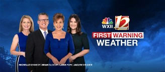 WXII Weather